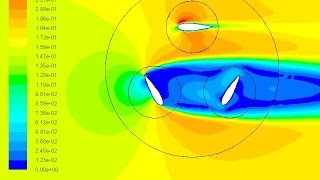 Vertical Axis Wind Turbine | ANSYS CATIA Tutorial