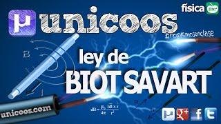Imagen en miniatura para Ley de Biot Savart