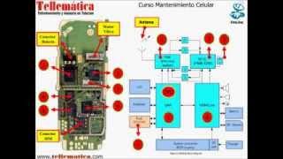 getlinkyoutube.com-Curso Reparación Teléfono Celular - Sector RF Parte I