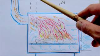 getlinkyoutube.com-Печь металлическая дровяная - теория горения правила / Metal wood stove - combustion theory rules