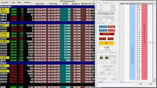 getlinkyoutube.com-Trading Crude Oil Futures