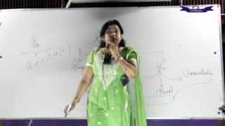 English by Neetu Singh , Class-3