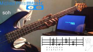 Bass line of Agidigba ooo(Nigerian gospel highlife praise bass lines)