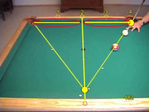 Pool bank and kick shot terminology and aiming systems, from VEPS IV (NV B.81)