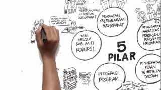 getlinkyoutube.com-Peta Jalan Pnpm Mandiri Menuju Keberlanjutan Program Pemberdayaan Masyarakat
