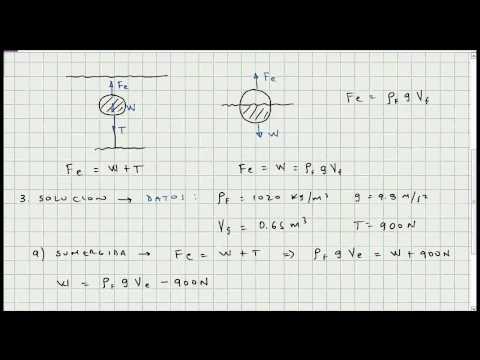 Fuerza de Empuje - Flotacion - Principio de Arquimedes