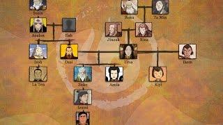 Korra News Update - Official Family Trees