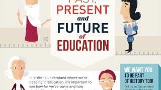The Past, Present and Future of EDUCATION