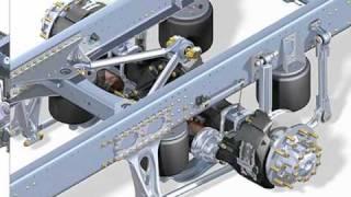 getlinkyoutube.com-Rear axle suspension TGX and TGS