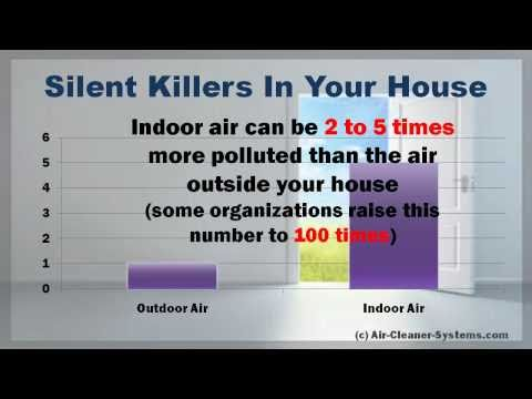 Indoor Pollution: Portect Yourself From Indoor Pollutants