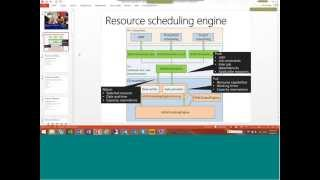 getlinkyoutube.com-Cross-functional Advanced Resource Scheduling in Microsoft Dynamics AX 2012 R3