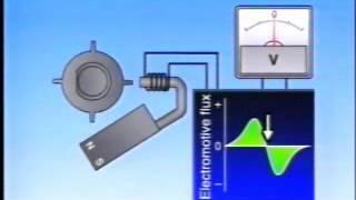 getlinkyoutube.com-Transistorized ignition system.wmv