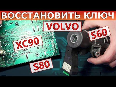Где находится предохранитель багажника в Volvo C30