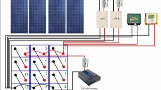 getlinkyoutube.com-DIY Solar Panel System Wiring Diagram