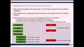 getlinkyoutube.com-Modules all the way down: OSGi and the Java Platform Module System
