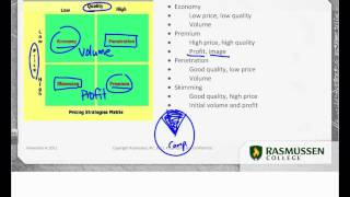 getlinkyoutube.com-Marketing Mix: Pricing Strategies