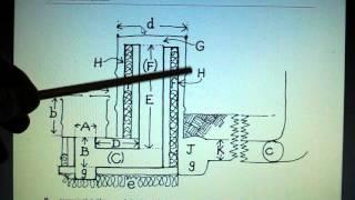 getlinkyoutube.com-Soba racheta,prezentare si explicatii-partea 1