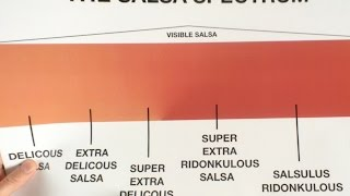 The Salsa Spectrum - You Suck at Cooking (episode 38) width=