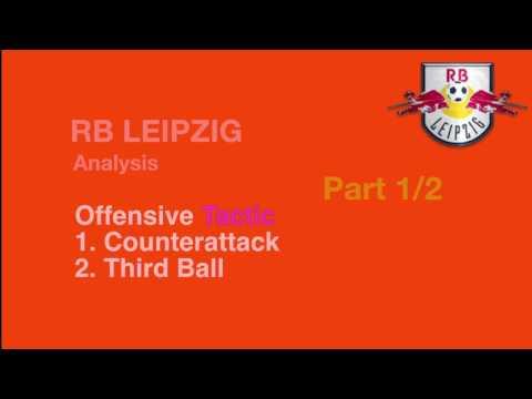 ライプツィヒの試合映像/戦術分析 動画紹介