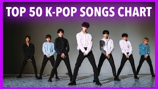 [TOP 50] K-POP SONGS CHART • MARCH 2017 (WEEK 4)