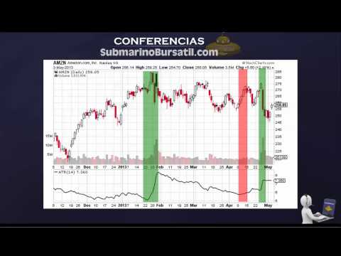 Forex youtube