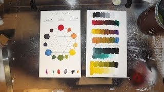 getlinkyoutube.com-Acrylic Painting Tutorial - Color Theory Exercises