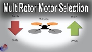 getlinkyoutube.com-How to select the right motor for your multi-rotor (all types - Tri, Quad, Hex etc.)