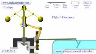 getlinkyoutube.com-How a Flyball or Centrifugal Governor Works
