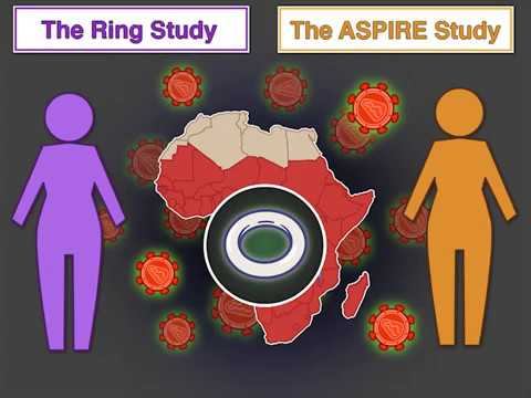 The Ring Study and the ASPIRE Study