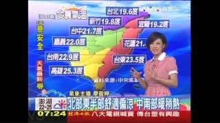 getlinkyoutube.com-0414晨間氣象