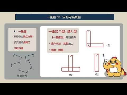 ▍匠心工法3[專利]系統牆