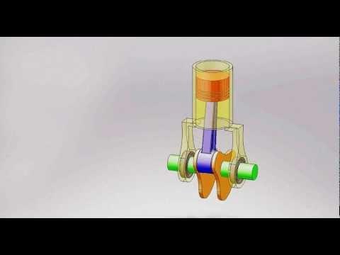 slider crank mechanism (I.C. engine)