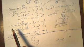 أسهل طريقة لتعلم تجويد القرآن فيديو (13)جودة عالية شرح همزة الوصل  في الأسماء والأفعال وهمزة القطع