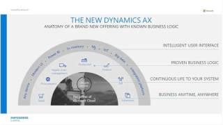 getlinkyoutube.com-Introducing the New Microsoft Dynamics AX