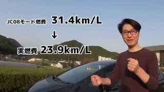 getlinkyoutube.com-フィットハイブリットの実燃費を計ってみた!