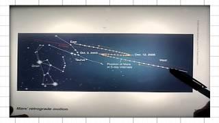 getlinkyoutube.com-ASTR 1P01, CLIP 55: Motions of the Planets; Prograde and Retrograde Motions