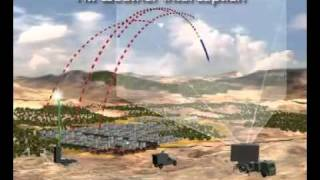 getlinkyoutube.com-Iron Dome - missile protection system