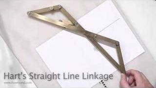 getlinkyoutube.com-Hart's straight line (www.howround.com)