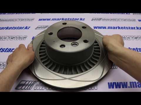Где находятся у Мерседес Бенц SLC передние тормозные диски