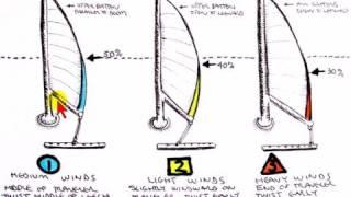 getlinkyoutube.com-How to Shape the Mainsail for Beating