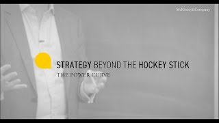 Strategy Power Curve