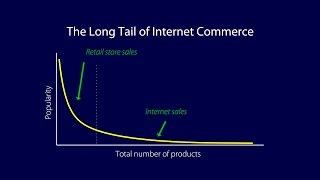 Economic Transactions