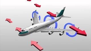 getlinkyoutube.com-المطبات الهوائية .. تعريفها ، أسبابها ، ومدى خطورتها وعلاقتها بالخوف من الطيران
