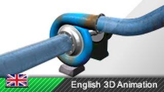 getlinkyoutube.com-Francis Turbine (in English) - How it works!