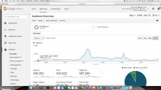 getlinkyoutube.com-How to Use Google Analytics - A Tutorial and Case Study
