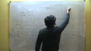 Class 11 Maths CBSE - Limits Basic Concpets