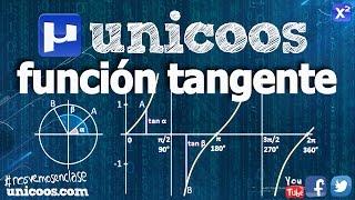 Imagen en miniatura para Representación de la función tangente