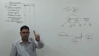 Balance Sheet of a Company (Company Accounts) width=