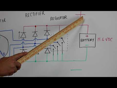 How to Test Voltage Regulator Rectifiers for Motorcycle, ATV, UTV, Snowmobile & Powersports Engines