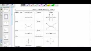 Organic chemistry for high school students ( grade 12)  - 1. Introduction